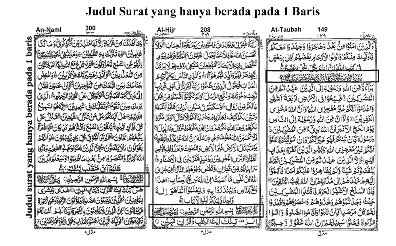 Numerik Al Quran Ciri Ciri Al Quran Format 18 Baris